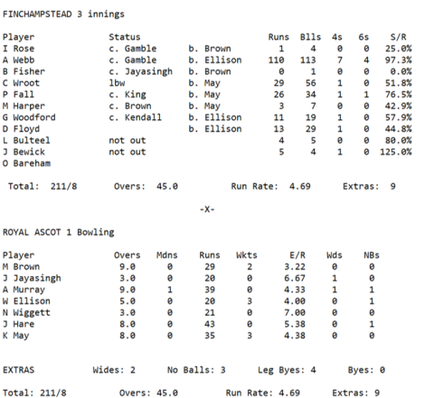 Week 1 1 - 1st Innings