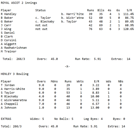 Week 1 2 - 1st Innings