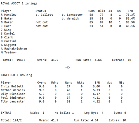 Week 4 2s 2nd Innings