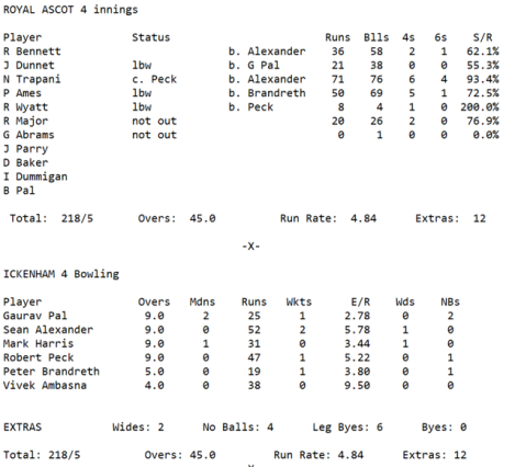 Week 4 4s 1st Innings