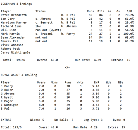 Week 4 4s 2nd Innings